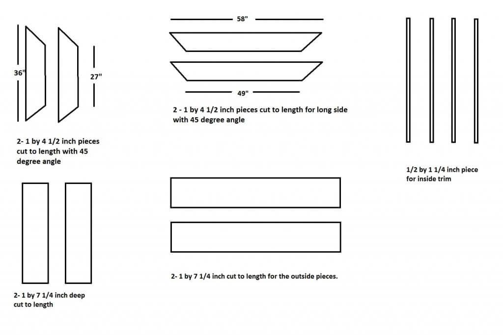 TV frame supplies